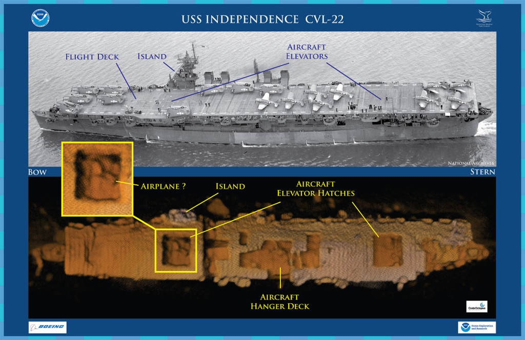 Features on an historic photo of USS Independence CVL 22 are captured in a three-dimensional (3D) low-resolution sonar image of the shipwreck in Monterey Bay National Marine Sanctuary. The Coda Octopus Echoscope 3D sonar, integrated on the Boeing Autonomous Underwater Vehicle (AUV) Echo Ranger, imaged the shipwreck during the first maritime archaeological survey. The sonar image with oranges color tones (lower) shows an outline of a possible airplane in the forward aircraft elevator hatch opening. Credit: NOAA, Boeing, and Coda Octopus